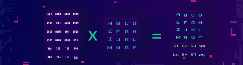 What is Erasure Coding?